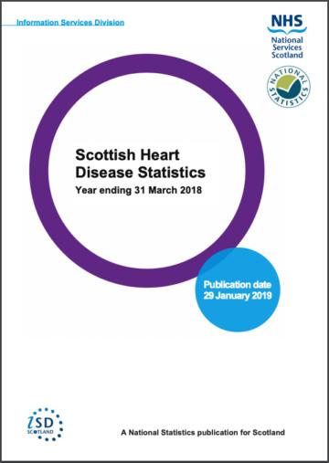 Latest Scottish Heart Disease Statistics - Glasgow West